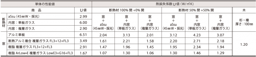 %e5%86%ac%e3%81%ae%e6%96%ad%e7%86%b1%e6%80%a7%e8%83%bd%e6%af%94%e8%bc%83