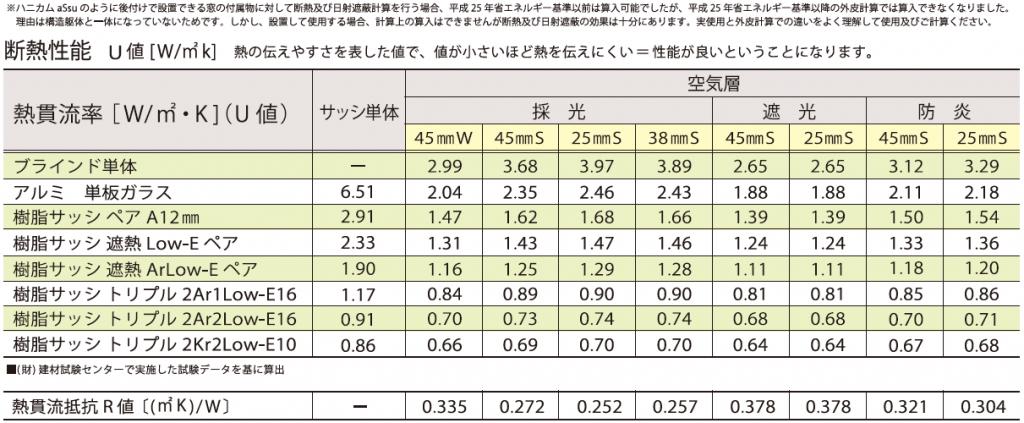 %e6%96%ad%e7%86%b1%e6%80%a7%e8%83%bd