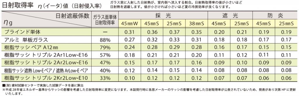 %e6%97%a5%e5%b0%84%e5%8f%96%e5%be%97%e7%8e%87
